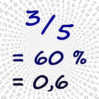 Bruch In Prozent Umrechner